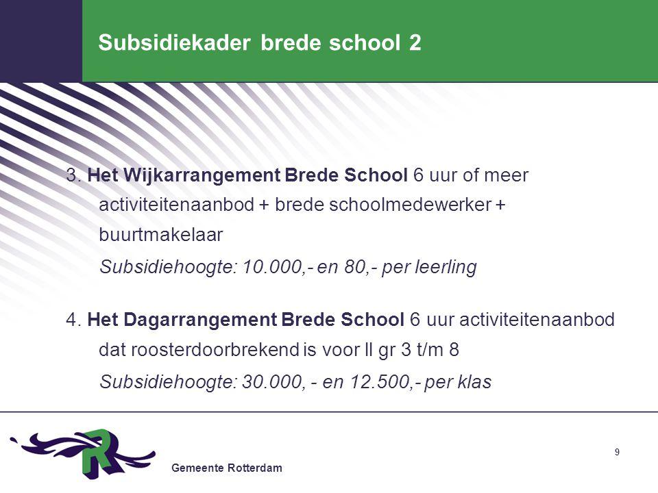 Subsidiekader brede school 2