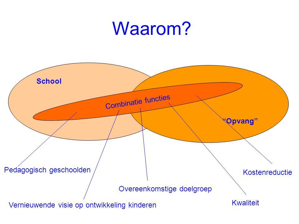 Waarom School Combinatie functies Opvang Pedagogisch geschoolden