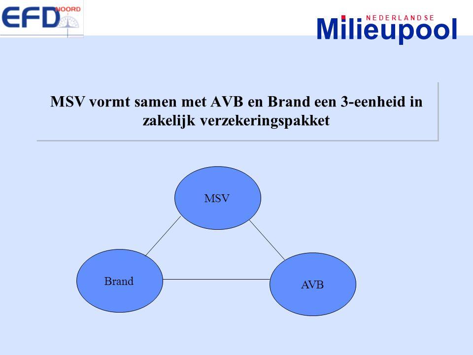 MSV vormt samen met AVB en Brand een 3-eenheid in zakelijk verzekeringspakket