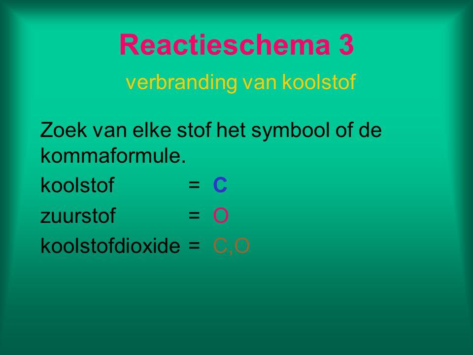 Reactieschema 3 verbranding van koolstof