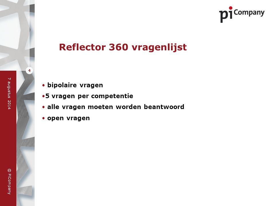 Reflector 360 vragenlijst