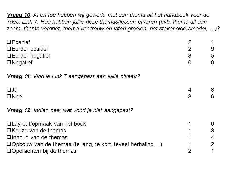 Vraag 10: Af en toe hebben wij gewerkt met een thema uit het handboek voor de 7des; Link 7. Hoe hebben jullie deze themas/lessen ervaren (bvb. thema all-een-zaam, thema verdriet, thema ver-trouw-en laten groeien, het stakeholdersmodel, ...)