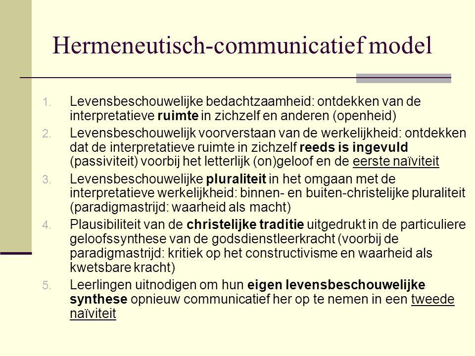 Hermeneutisch-communicatief model
