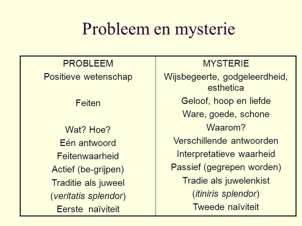 Probleem en mysterie PROBLEEM Positieve wetenschap Feiten Wat Hoe