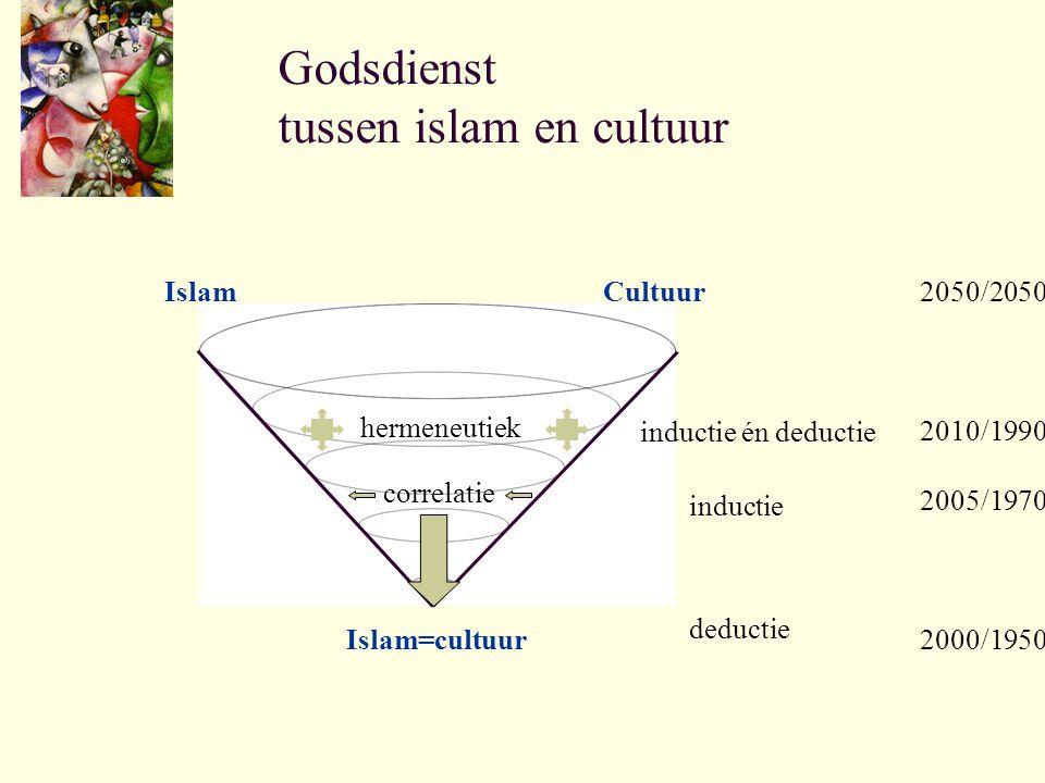 Godsdienst tussen islam en cultuur