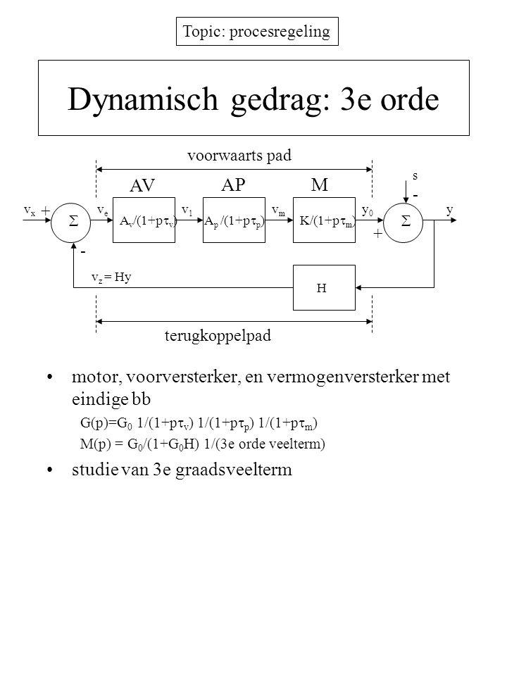 Dynamisch gedrag: 3e orde
