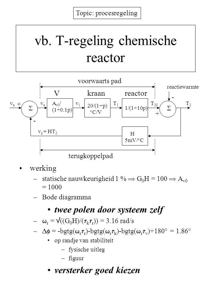 vb. T-regeling chemische reactor