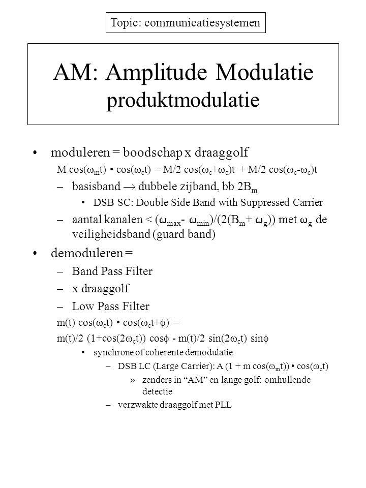 AM: Amplitude Modulatie produktmodulatie