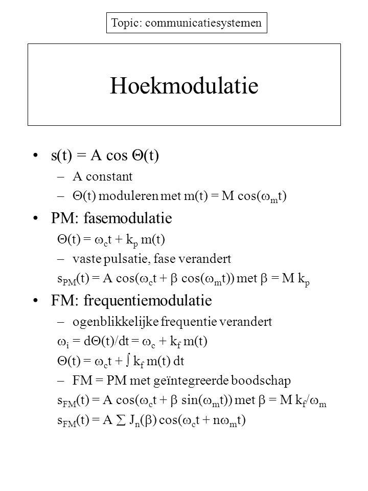Hoekmodulatie s(t) = A cos (t) PM: fasemodulatie