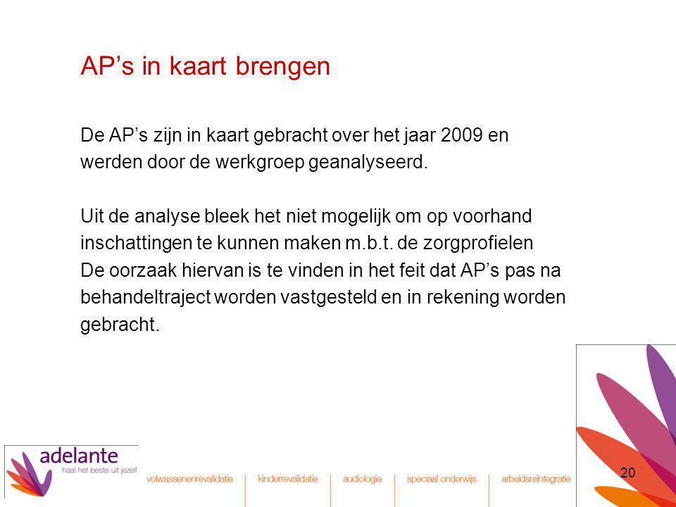 AP's in kaart brengen De AP's zijn in kaart gebracht over het jaar 2009 en. werden door de werkgroep geanalyseerd.