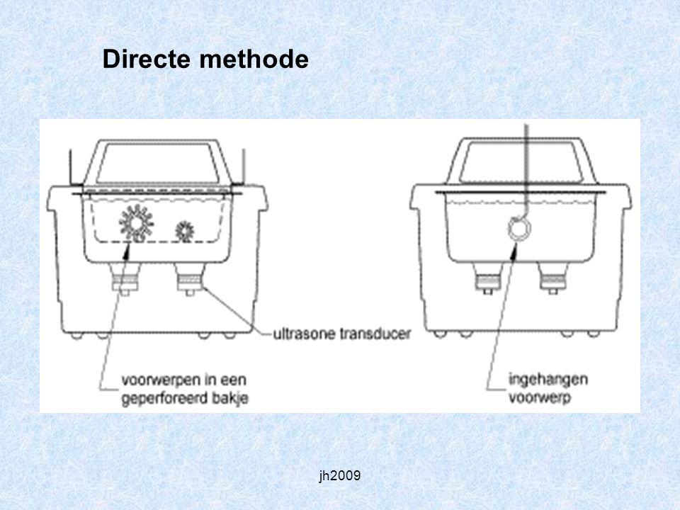 Directe methode jh2009