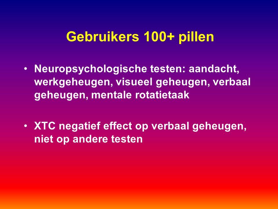 Gebruikers 100+ pillen Neuropsychologische testen: aandacht, werkgeheugen, visueel geheugen, verbaal geheugen, mentale rotatietaak.