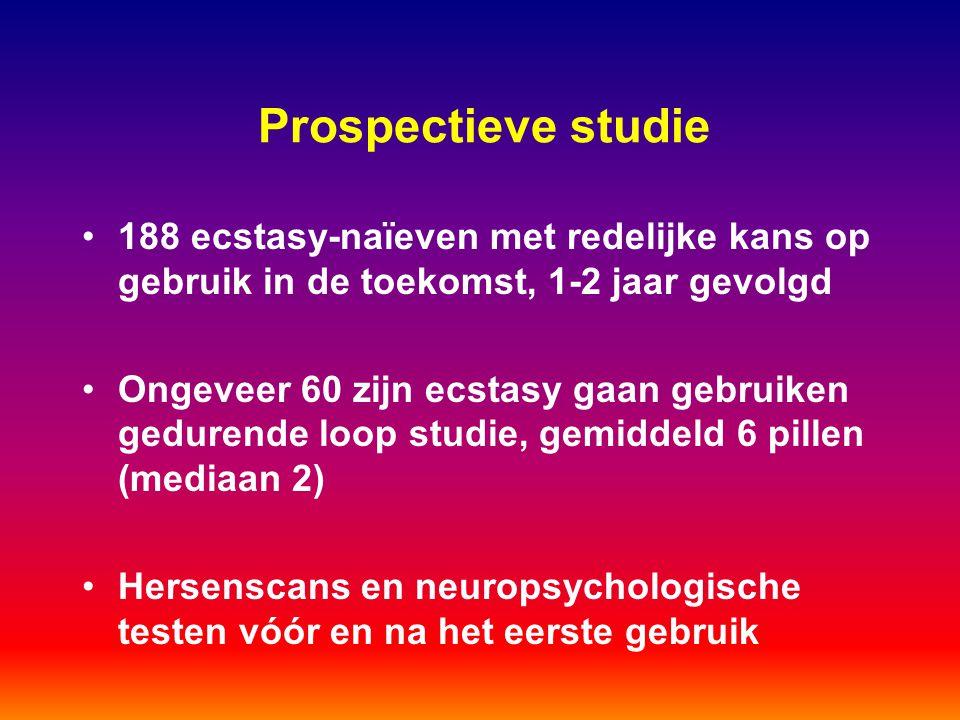 Prospectieve studie 188 ecstasy-naïeven met redelijke kans op gebruik in de toekomst, 1-2 jaar gevolgd.