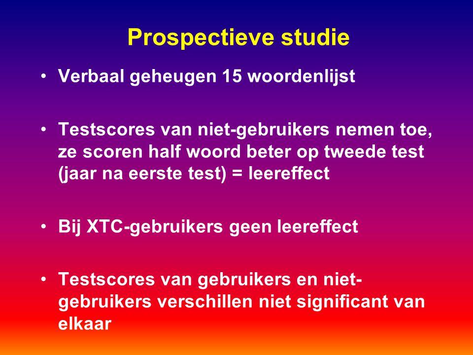 Prospectieve studie Verbaal geheugen 15 woordenlijst