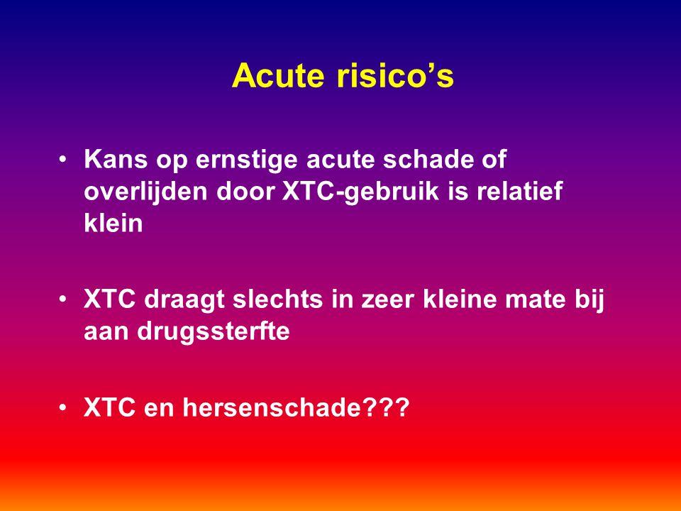 Acute risico's Kans op ernstige acute schade of overlijden door XTC-gebruik is relatief klein.