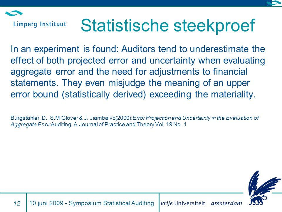 Statistische steekproef