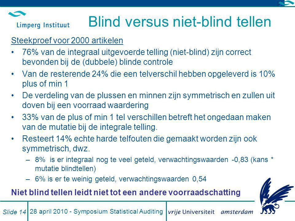 Blind versus niet-blind tellen