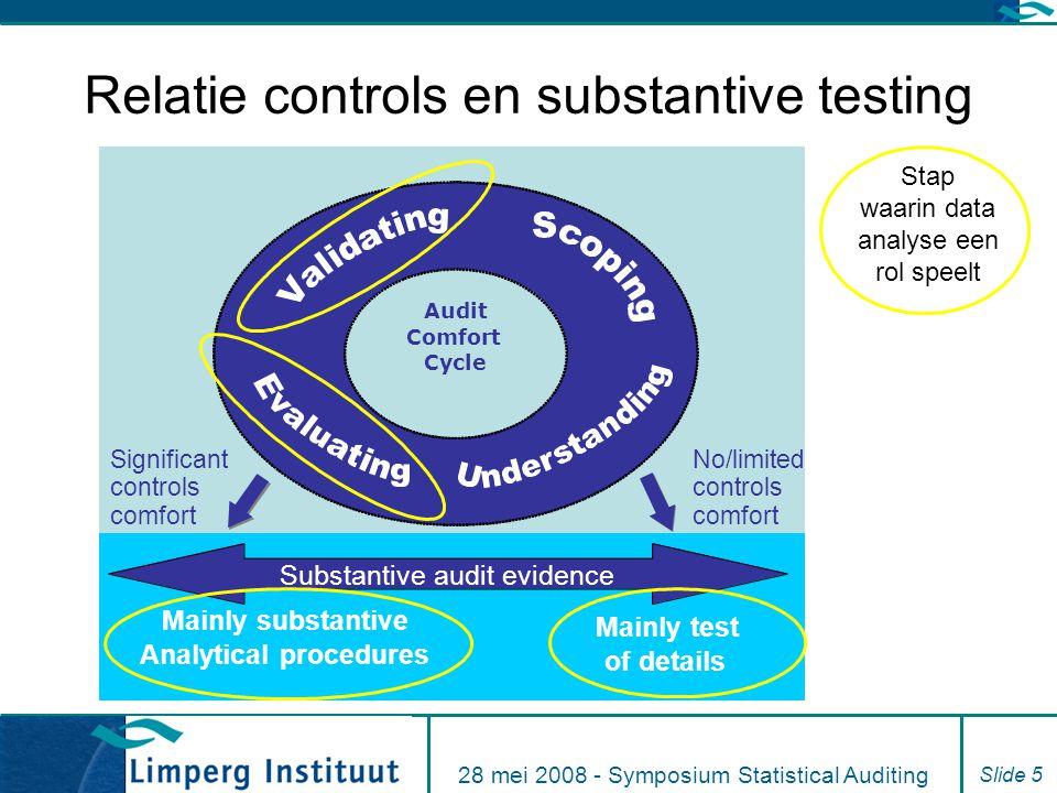 Relatie controls en substantive testing