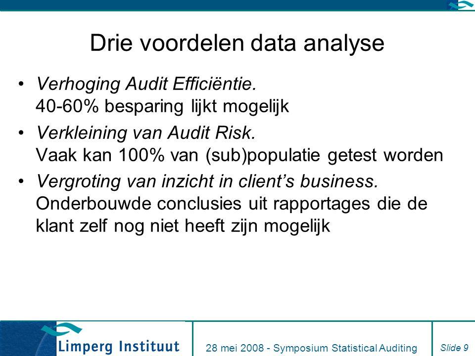 Drie voordelen data analyse