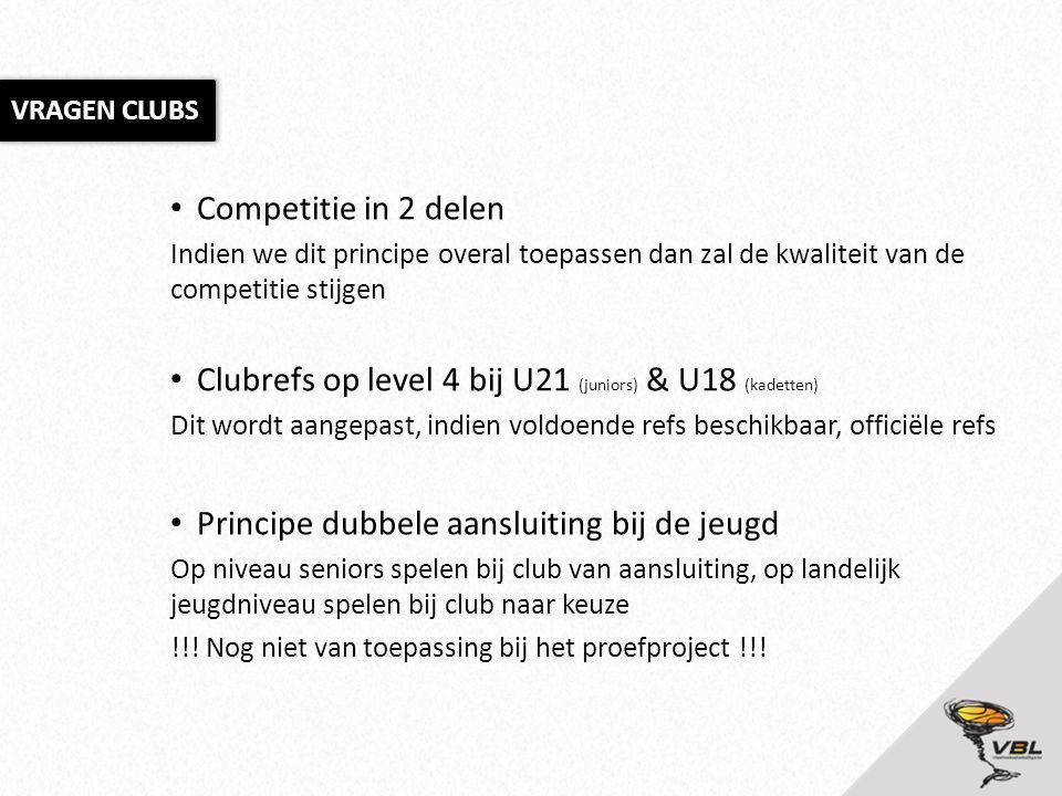 Clubrefs op level 4 bij U21 (juniors) & U18 (kadetten)