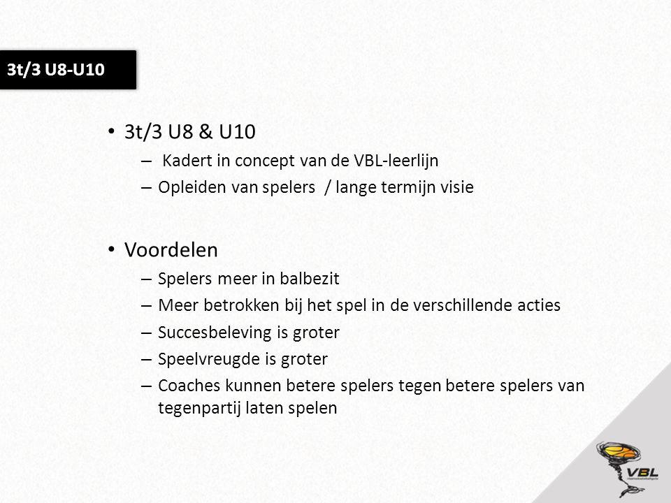 3t/3 U8-U10 3t/3 U8 & U10. Kadert in concept van de VBL-leerlijn. Opleiden van spelers / lange termijn visie.