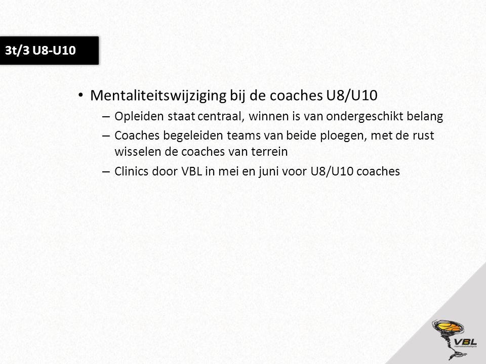 Mentaliteitswijziging bij de coaches U8/U10