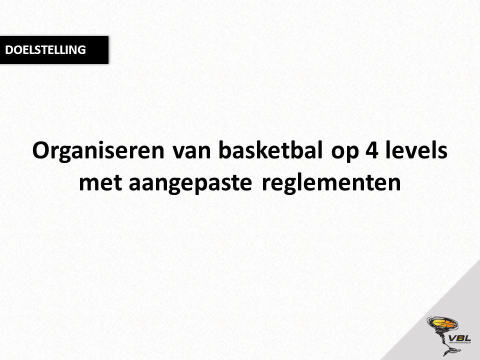 Organiseren van basketbal op 4 levels met aangepaste reglementen