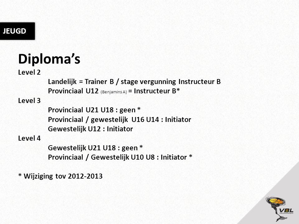 JEUGD Diploma's. Level 2. Landelijk = Trainer B / stage vergunning Instructeur B. Provinciaal U12 (Benjamins A) = Instructeur B*