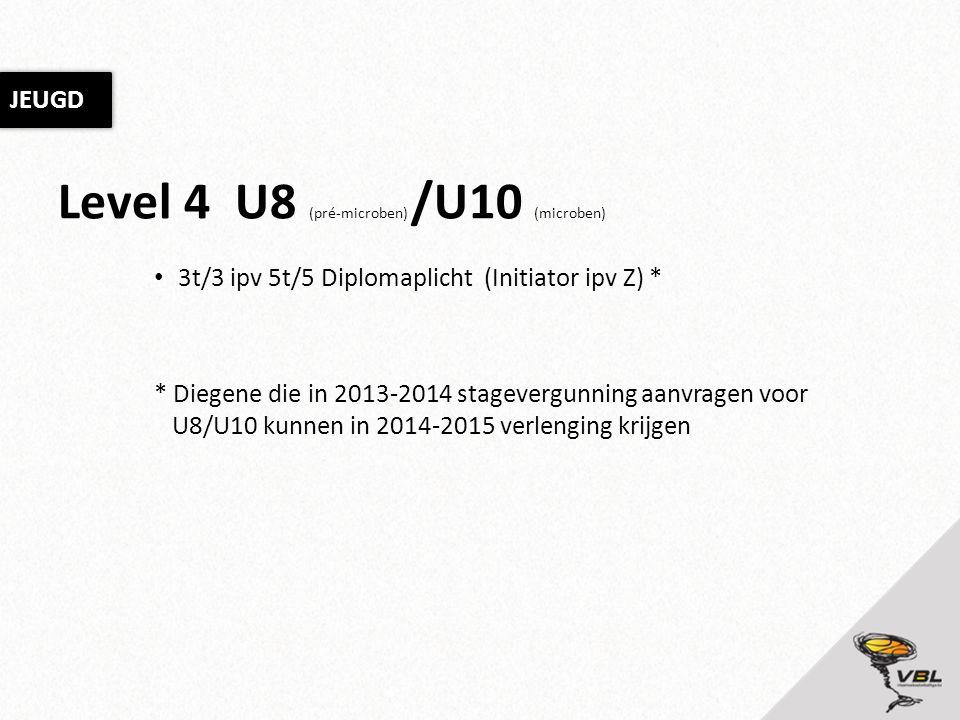 Level 4 U8 (pré-microben) /U10 (microben)