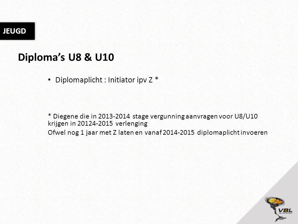 Diploma's U8 & U10 JEUGD Diplomaplicht : Initiator ipv Z *