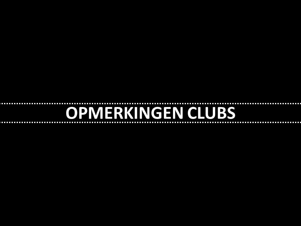 OPMERKINGEN CLUBS