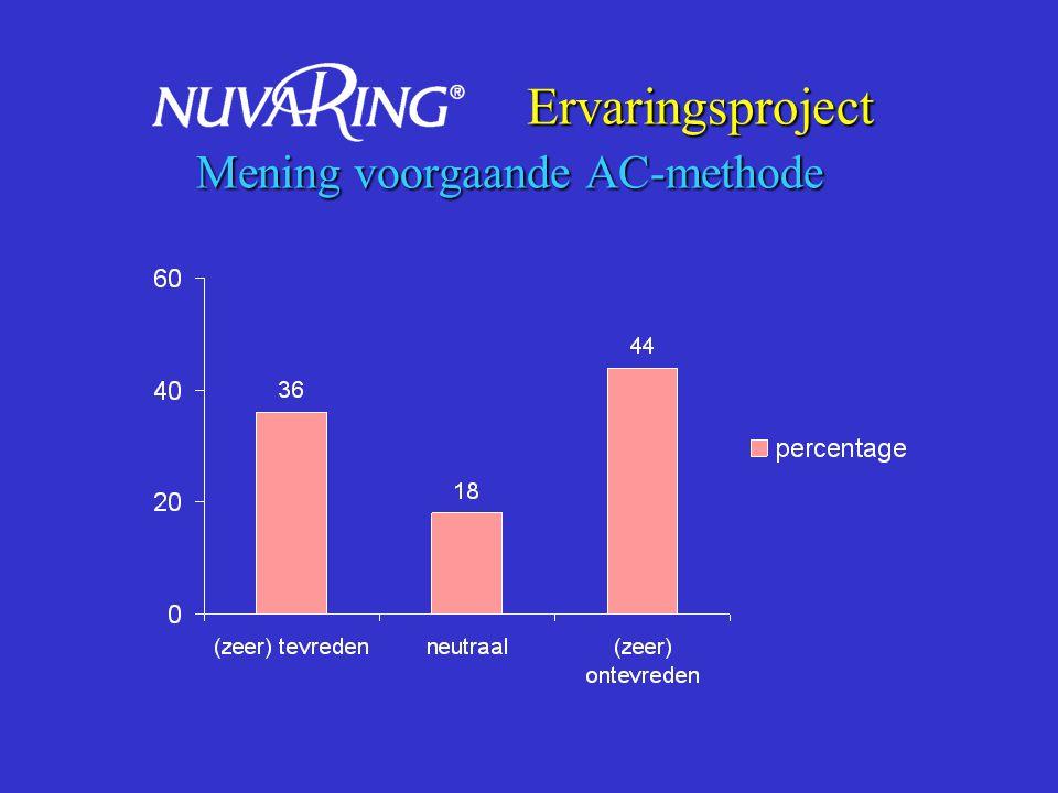 Ervaringsproject Mening voorgaande AC-methode