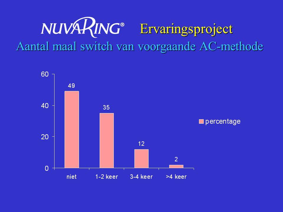 Ervaringsproject Aantal maal switch van voorgaande AC-methode