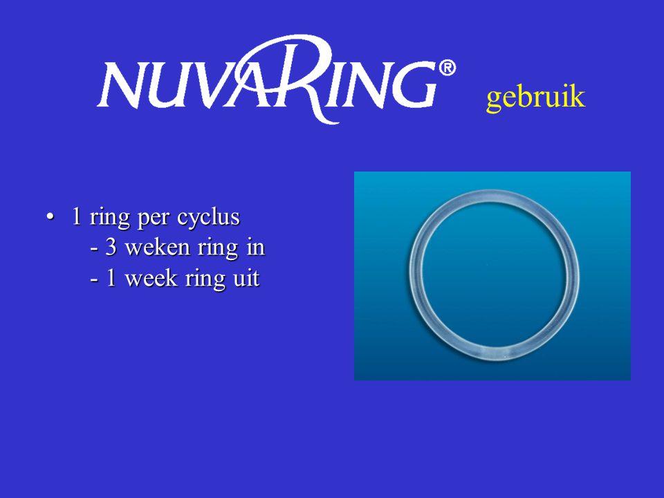 gebruik 1 ring per cyclus - 3 weken ring in - 1 week ring uit