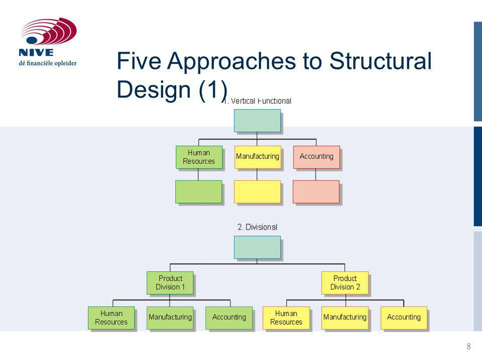Five Approaches to Structural Design (1)