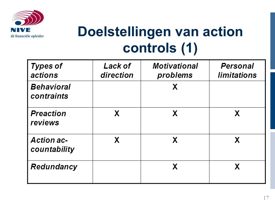 Doelstellingen van action controls (1)