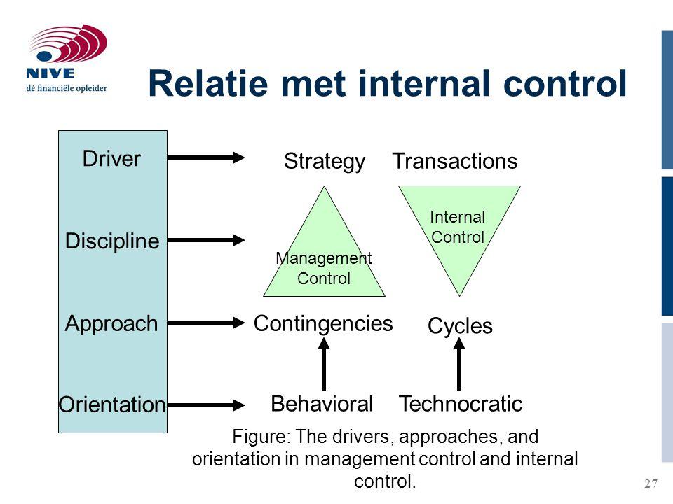 Relatie met internal control