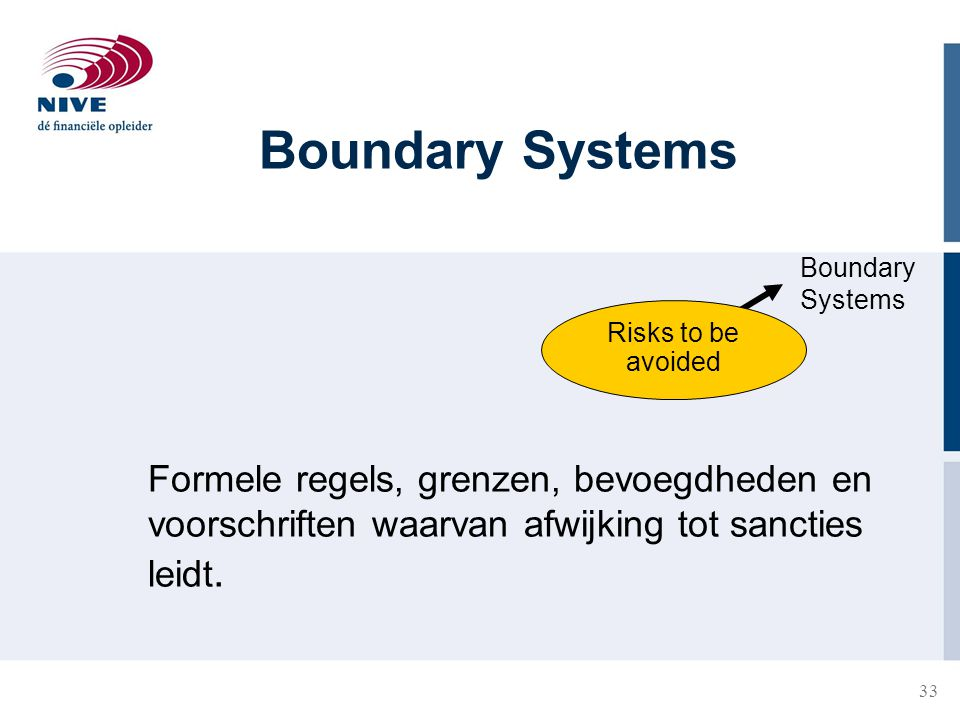 Boundary Systems Boundary Systems. Risks to be. avoided.