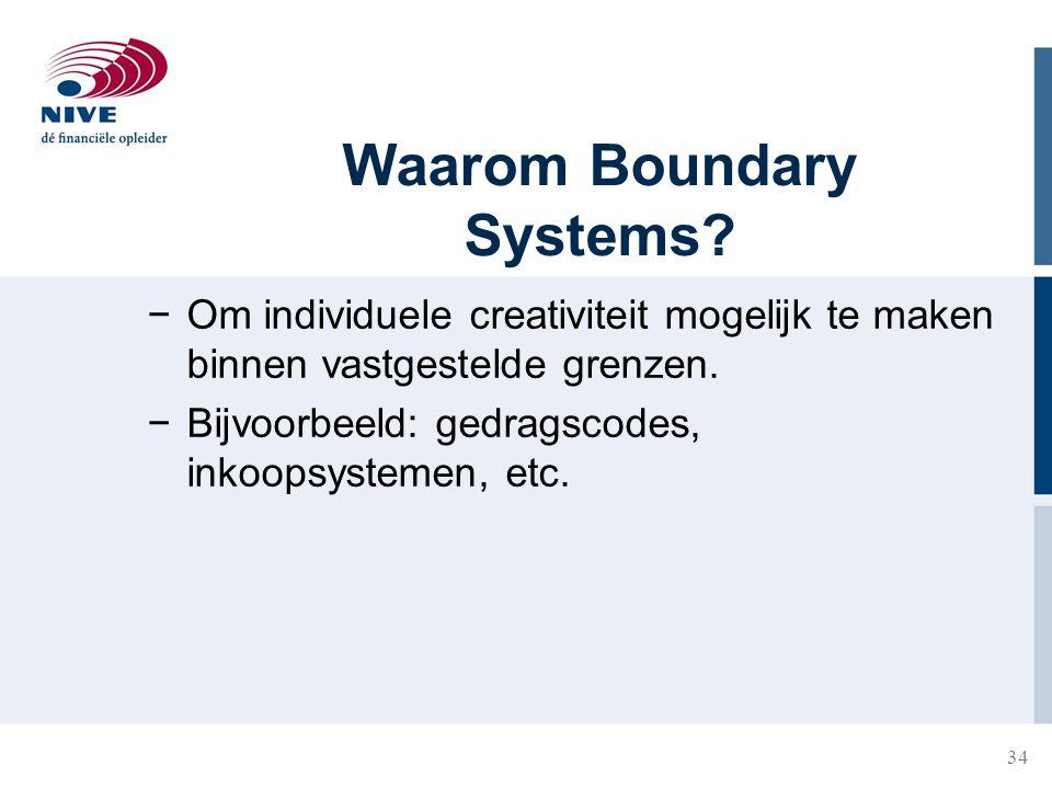 Waarom Boundary Systems