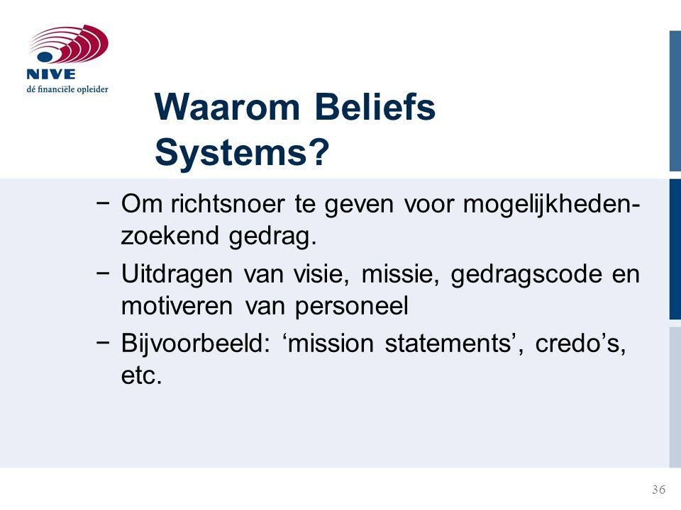 Waarom Beliefs Systems
