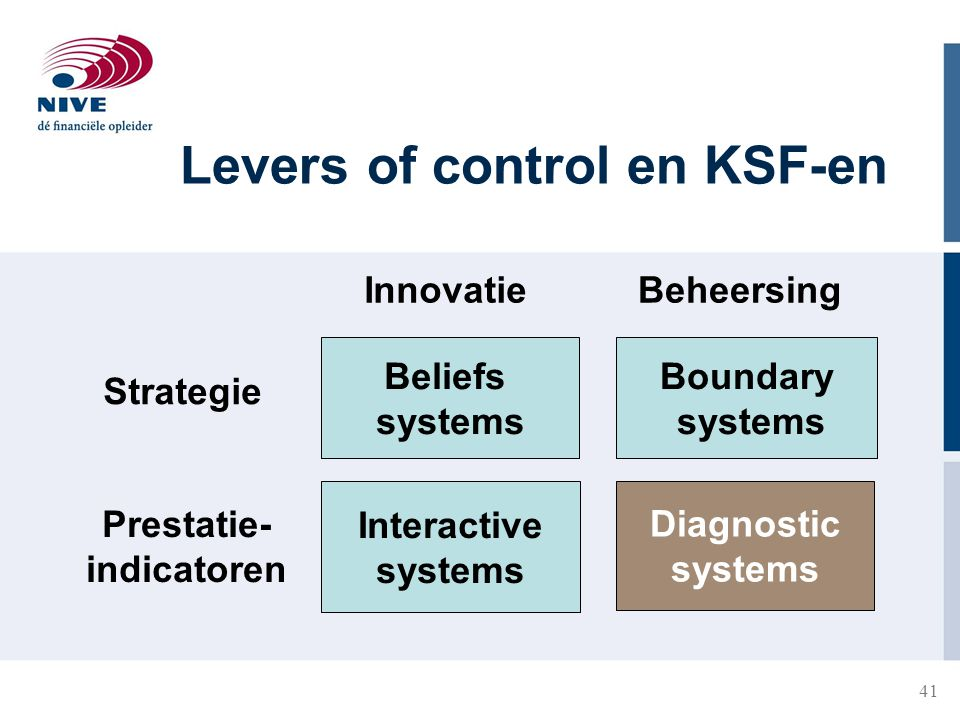 Levers of control en KSF-en