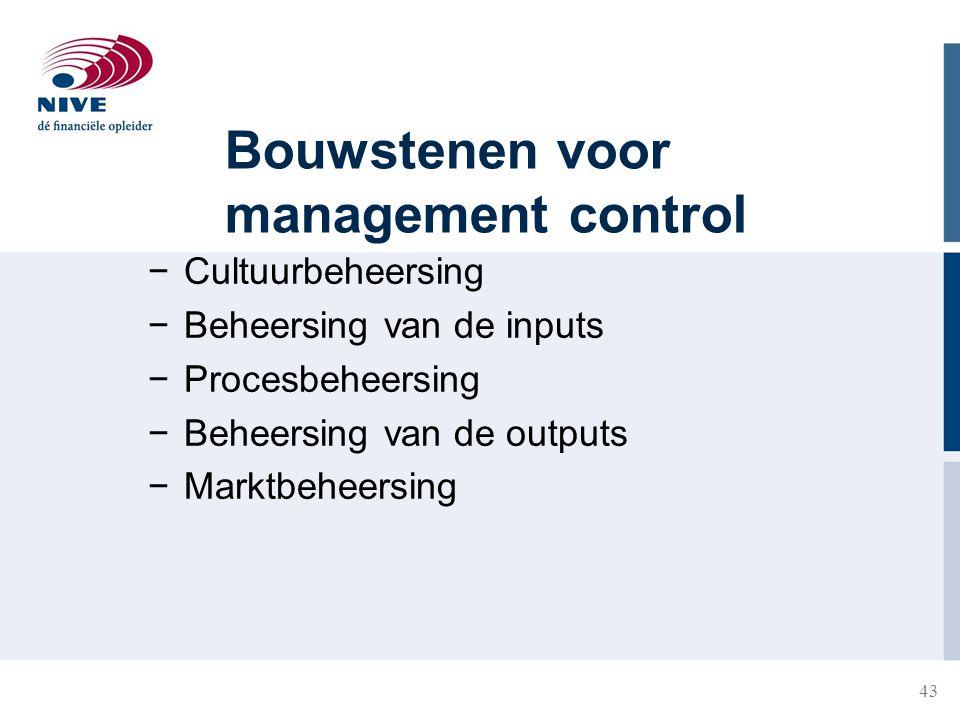 Bouwstenen voor management control