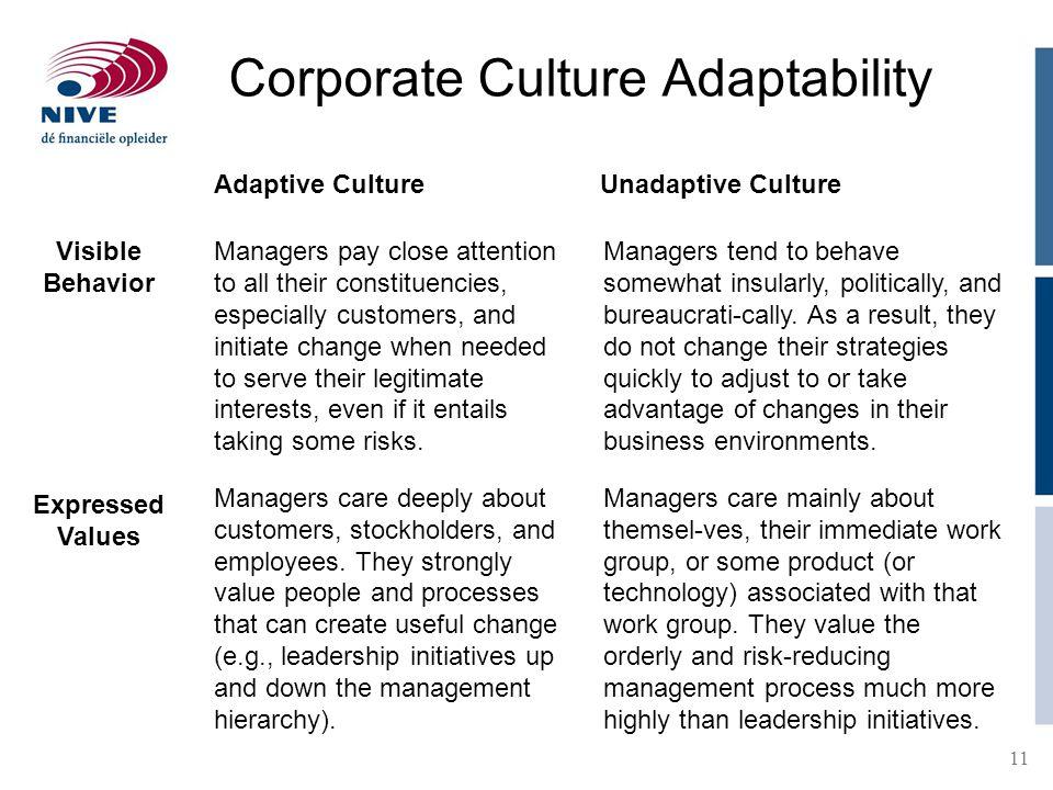 Corporate Culture Adaptability