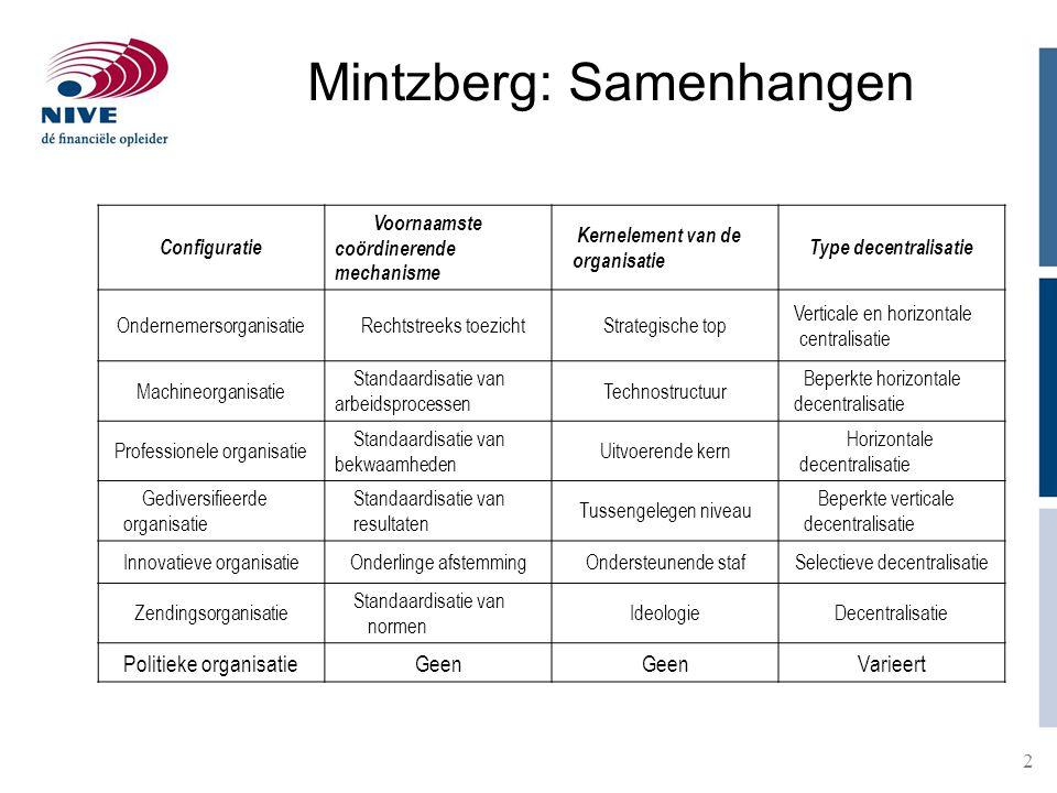 Mintzberg: Samenhangen