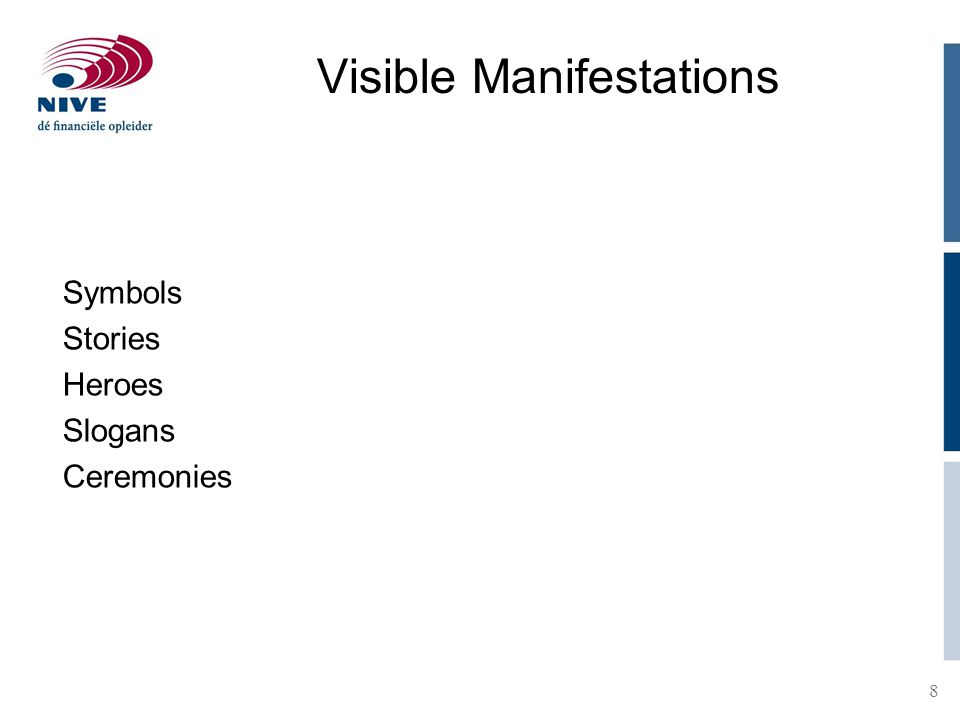Visible Manifestations