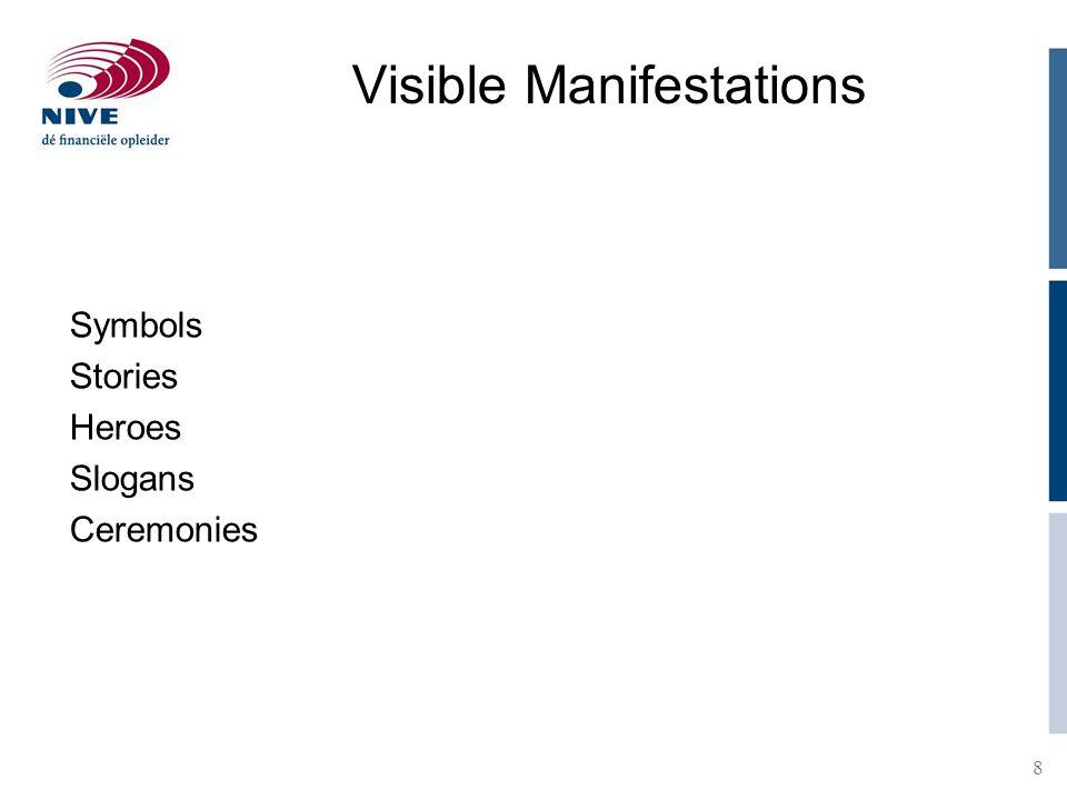 Visible Manifestations