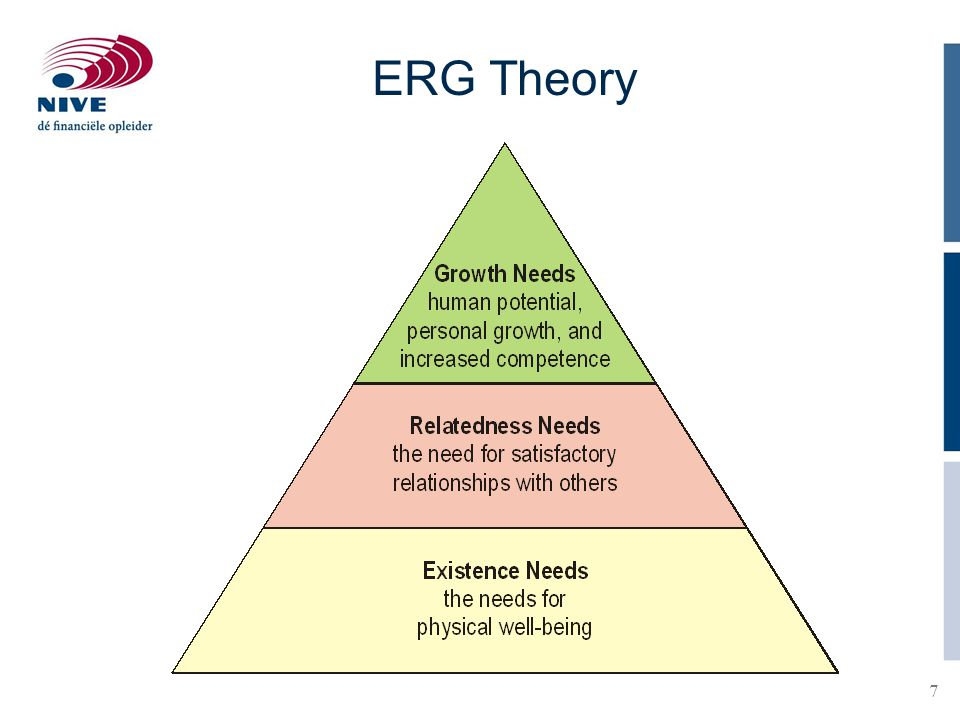 "compare and contrast erg theory with mcclelland s theory of learned needs This is ""need-based theories of motivation"" maslow's hierarchy of needs, erg theory, herzberg's dual mcclelland's theory of acquired needs has."
