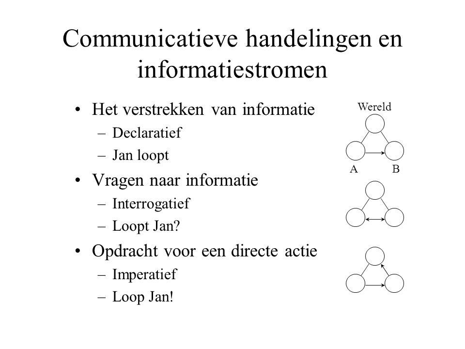 Communicatieve handelingen en informatiestromen