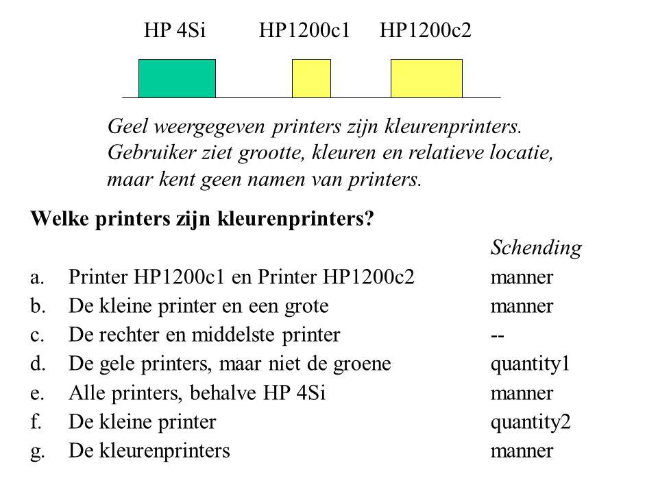 HP 4Si HP1200c1. HP1200c2. Geel weergegeven printers zijn kleurenprinters. Gebruiker ziet grootte, kleuren en relatieve locatie,