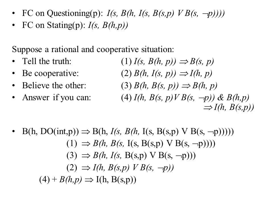 FC on Questioning(p): I(s, B(h, I(s, B(s,p) V B(s, p))))